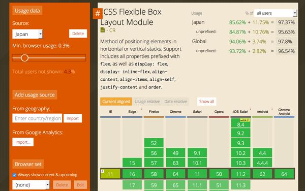CSSのベンダープレフィックスを再確認してみる