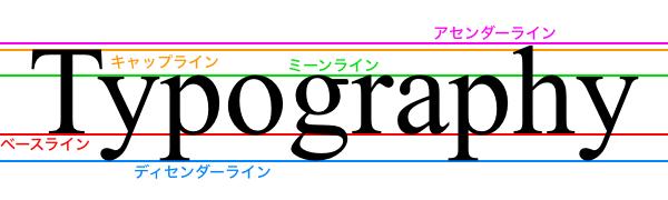 欧文タイポグラフィについて学んでみる【文字の構成】